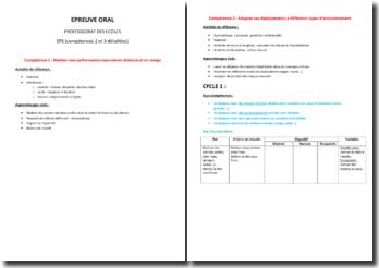 Epreuve orale EPS (compétences 2 et 3 détaillées) pour le professorat des Ecoles