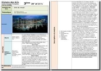 Fiche de synthèse : Centre Georges Pompidou