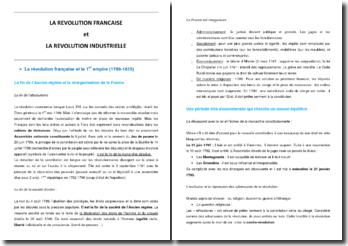 La Révolution française et la révolution industrielle