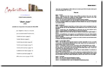Le mélange des registres dans Dom Juan