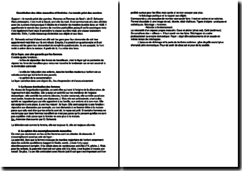 Constitution des rôles masculins et féminins : Le monde privé des ouvriers, d'après « le monde privé des ouvriers. Hommes et Femmes du Nord » de O. Schwartz