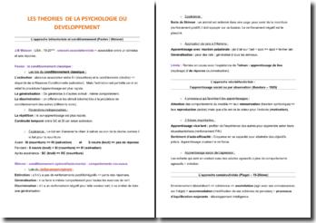 Les théories de la psychologie du développement : L'approche béhavioriste et conditionnement (Pavlov / Skinner)