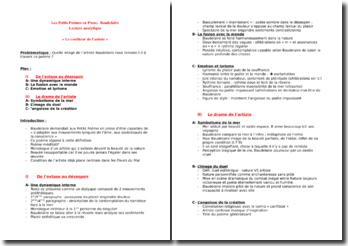 « Le confiteor de l'artiste » Les Petits Poèmes en Prose - Baudelaire Lecture analytique