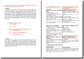 Dom Juan; Acte V, scène 5 et 6 - Molière - Quelle est la dimension spectaculaire et symbolique du dénouement ?