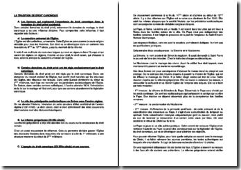 La tradition du droit canonique (suisse)