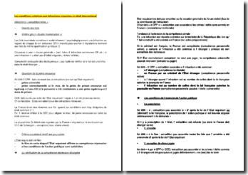Les conditions relatives aux infractions imputées en droit international : infractions extraditionnelles et obstacles à l' extradition