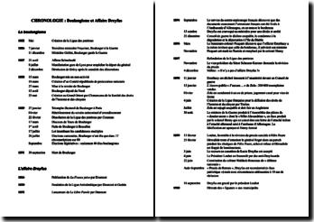 Chronologie : boulangisme et affaire Dreyfus
