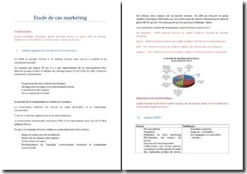 Quelle stratégie l'enseigne Quick doit-elle mettre en place afin de devenir leader sur le marché de la restauration rapide en France ?