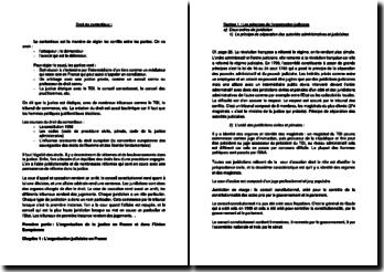 Droit du contentieux - L'organisation judiciaire en France