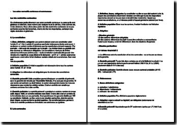 Les actes normatifs cantonaux et communaux (suisse)