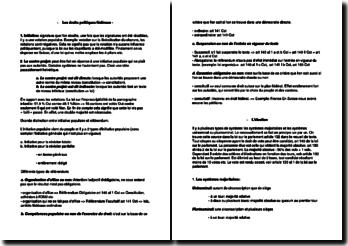 Les droits politiques fédéraux et l'élection (suisse)