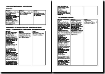 Communication et environnement, le pacte impossible - Thierry Libaert