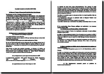 Le projet européen en chantier (1957-1989)