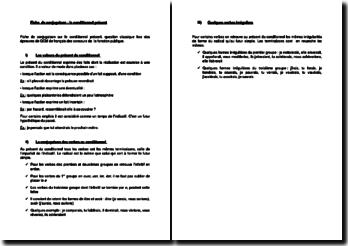 le conditionnel présent : Fiche de conjugaison pour l'épreuve de QCM de français des concours de la fonction publique