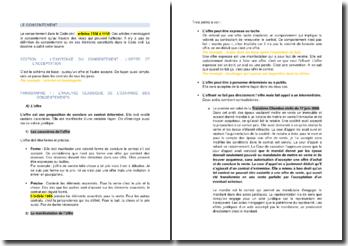 Le consentement dans le Code civil (articles 1109 à 1118)