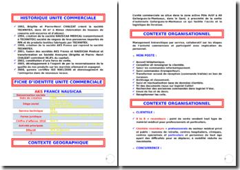 Présentation de l'unité commerciale de AKS France Nausicaa