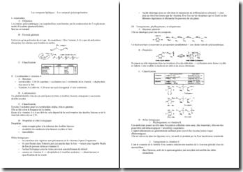 Les composés lipidiques - Les composés polyisoprénoïdes