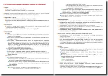 Polyradiculonévrite aiguë inflammatoire (syndrome de Guillain-Barré)