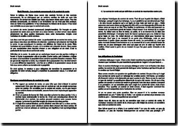Les contrats consensuels & le contrat de vente en Droit Romain
