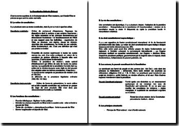 La Constitution fédérale (droit Suisse)