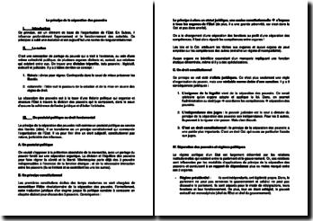 Le principe de la séparation des pouvoirs (Suisse)