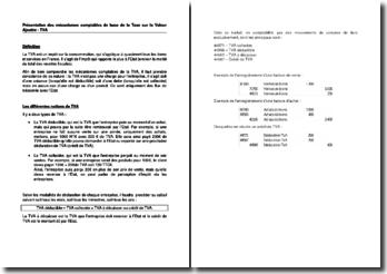 Présentation des mécanismes comptables de base de la Taxe sur la Valeur Ajoutée - TVA