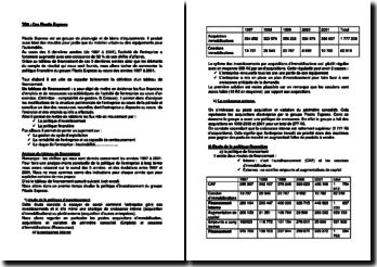 Etude de la politique financière du groupe Plastic Express au cours des années 1997 à 2001