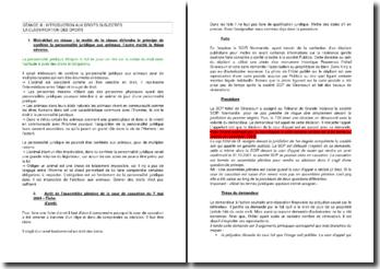 Introduction aux droits subjectifs : la classification des droits