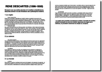 Une biographie de Descartes (1596-1650) : l'un des fondateurs de la philosophie moderne