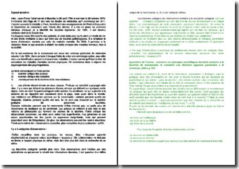 De la non-existance de la monomanie de Jean Pierre Falret (1854)
