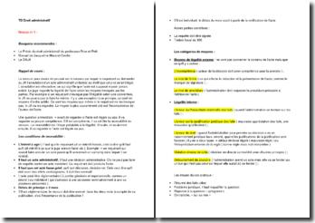Droit administratif : les circulaires, les mesures d'ordre intérieur, l'identification du contrat administratif, le service public