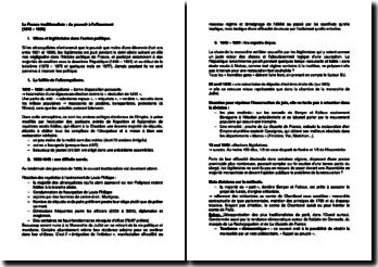 La France traditionaliste : du pouvoir à l'effacement (1815 - 1880)