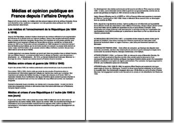 Médias et opinion publique en France depuis l'affaire Dreyfus