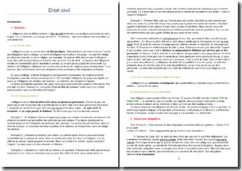 Droit civil : Les sources du droit des obligations
