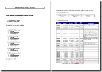 Analyse des frais généraux du Groupe Narbonne Accessoires