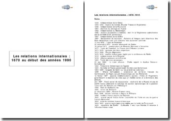 Les relations internationales : 1870 au début des années 1990