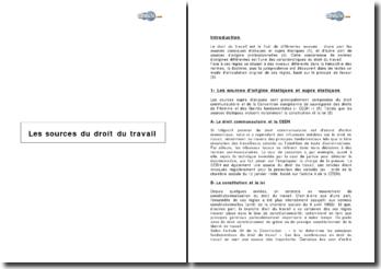Les sources du droit du travail et leur articulation - sources étatiques et professionnelles
