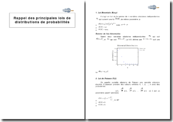 Principales lois de distribution de probabilités.