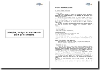 Histoire, budget et chiffres du droit pénitentiaire