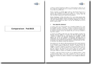 Comparaison Fed/BCE