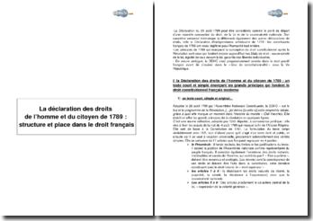 La déclaration des droits de l'homme et du citoyen de 1789: structure et place dans le droit français