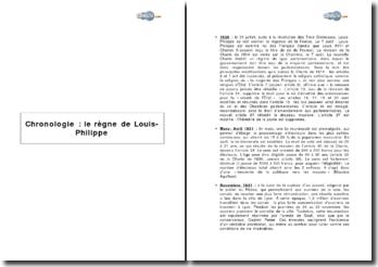 Le règne de Louis-Philippe