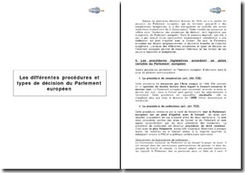 Les différentes procédures et types de décision du Parlement européen