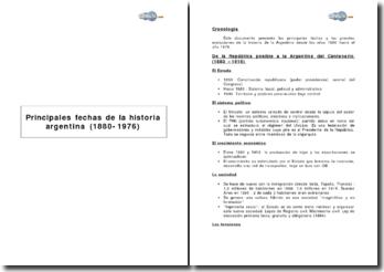 Principales fechas de la historia argentina (1880-1976)