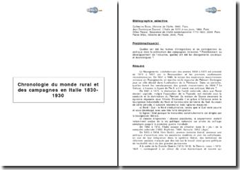 Chronologie du monde rural et des campagnes en Italie 1830-1930