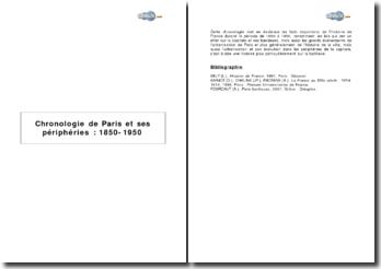 Chronologie de Paris et ses périphéries: 1850-1950