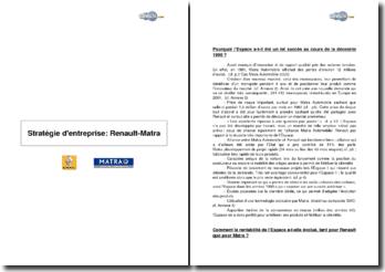 Stratégie d'entreprise: Renault-Matra