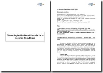 Chronologie détaillée et illustrée de la Seconde République