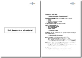 L'activité commerciale, le contrat international et le règlement des différents commerciaux internationaux