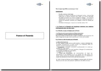 France et Rwanda